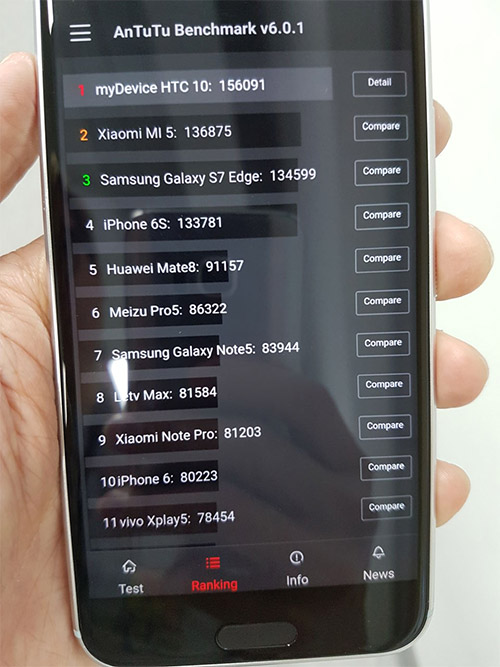 HTC M10 AnTuTu benchmark result - full list including S7 Edge and Mi 5